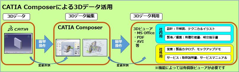 CATIA_Composer1.jpg