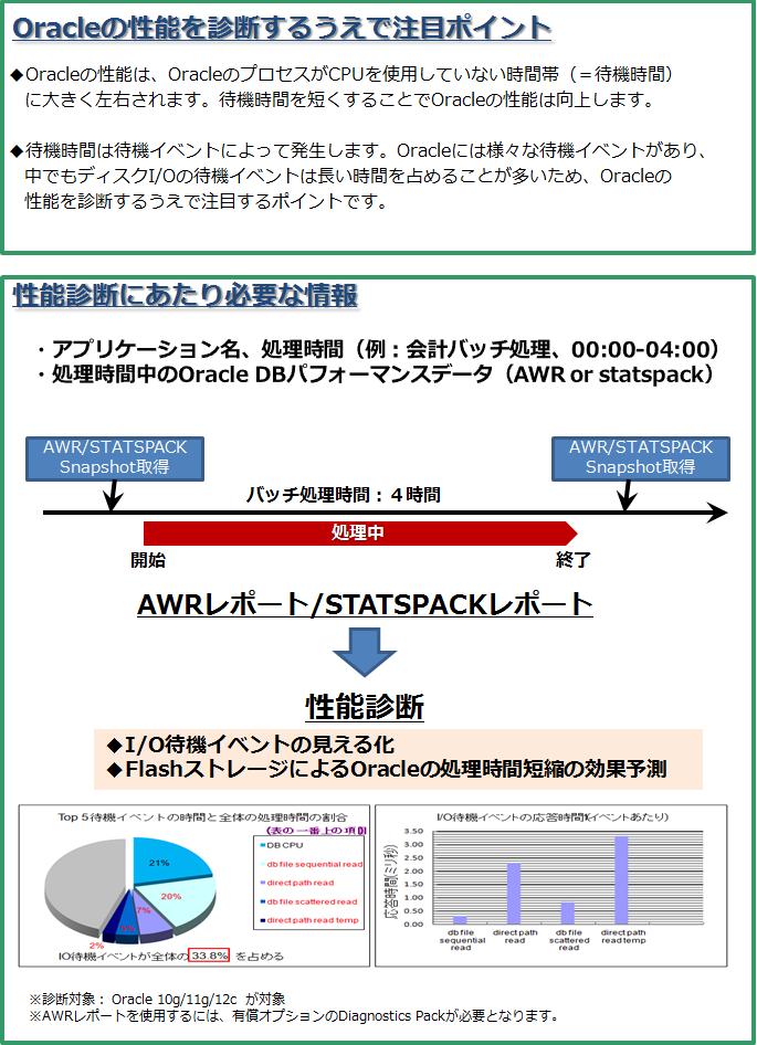 OracleDB_02.png