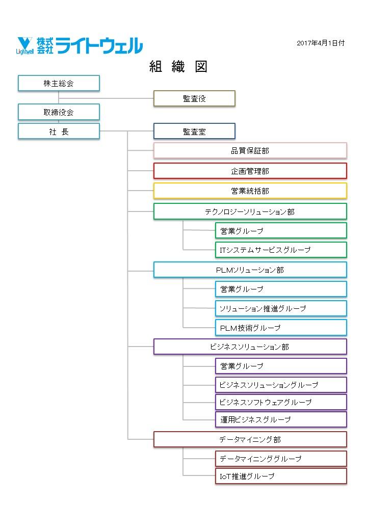 soshikizu_20170401.jpg