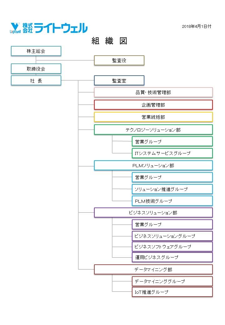 soshikizu_20180401.jpg