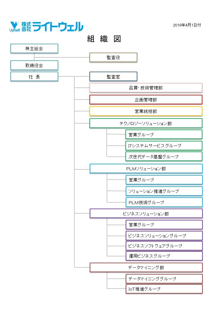 soshikizu_20180901.jpg